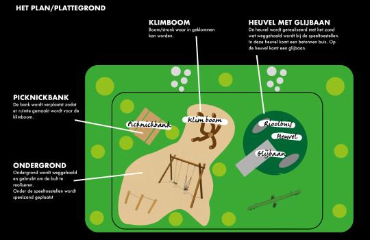 Plan_speeltuin_annieMGschmidthof3